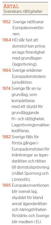 Europadomstolen Paulina Neuding Fredrik Bergman svensk rättighetsrevolution Neo nr 4 2011 fakta svenskars rättigheter