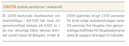 Europadomstolen Paulina Neuding Fredrik Bergman svensk rättighetsrevolution Neo nr 4 2011 fakta dubbla sanktioner