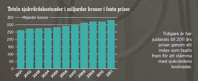Andreas Ericson Mattias Svensson Den ständiga vårdkrisen Neo nr 6 2013 sjukvården resurser