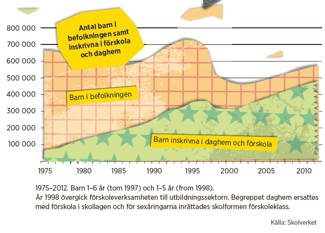 Grafik: Erik Nylund