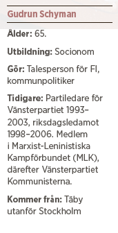 Gudrun Schyman Feministiskt initiativ Paulina Neuding Neo nr 4 2014
