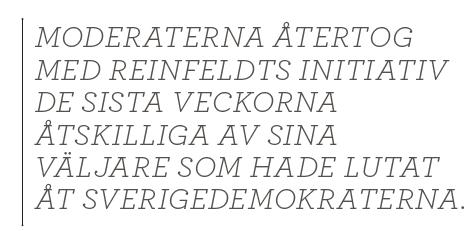 Hans Bergström Huvudlöst borgerligt agerande Fredrik Reinfeldt Alliansen tiggeri Gudrun Schyman Maria Wetterstrand Stefan Löfven Neo nr 6 2014 citat1