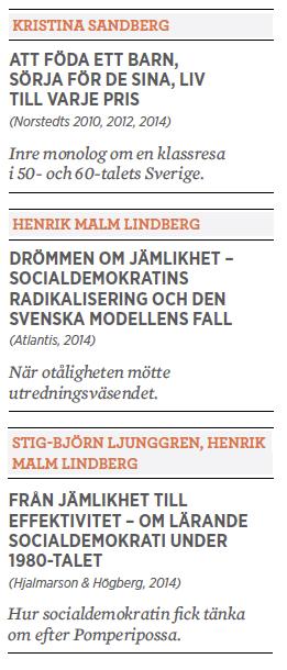 Patrik Strömer recension Henrik Malm Lindberg Drömmen om jämlikhet  Från jämlikhet till effektivitet Kristina Sandberg  Att föda ett barn,  Sörja för de sina, Liv  till varje pris socialdemokraterna  Neo nr 6 2014