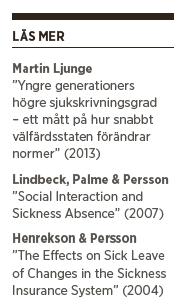 Martin Ljunge välfärd unga välfärdsstaten Neo nr 3 2015