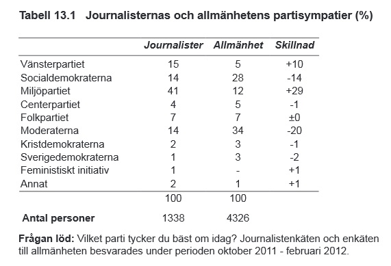 Journalisters_Asp.