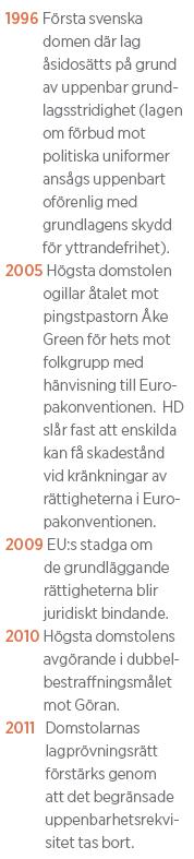 Europadomstolen Paulina Neuding Fredrik Bergman svensk rättighetsrevolution Neo nr 4 2011 fakta 2