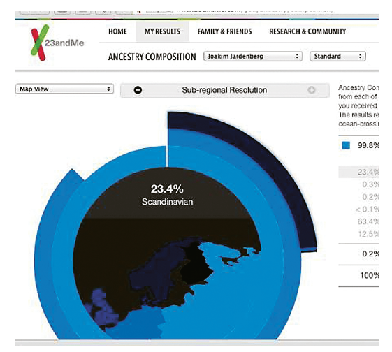 Joakim Jardenberg Neo testa gentest 23andme Neo nr 1 2014