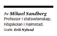 Mikael Sandberg statsvetenskap demokrati Socialdemokraterna Sverigedemokraterna  Vanhanen-index politisk konkurrens Neo nr 6 2014