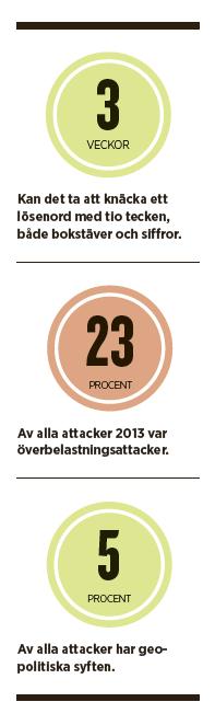 Benjamin Juhlin IT-säkerhet Telia Hackers överbelastningsattack intrång Neo nr 2 2015