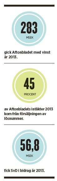 Medieekonomi Aftonbladet svenska Dagbladet Hemnet Neo nr 3 2015