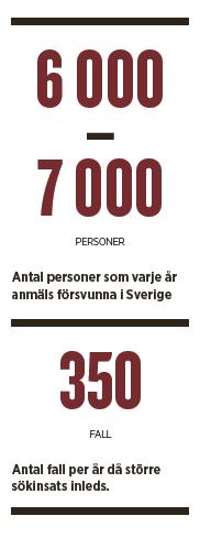 Anna Isaksson Försvinnanden skallgång närsök ledsstångssök Per Engström Neo nr 4 2015